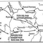 Маршрут путешествия по пути русского войска при взятии Казани